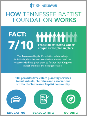how-tbf-works-infographic-cover